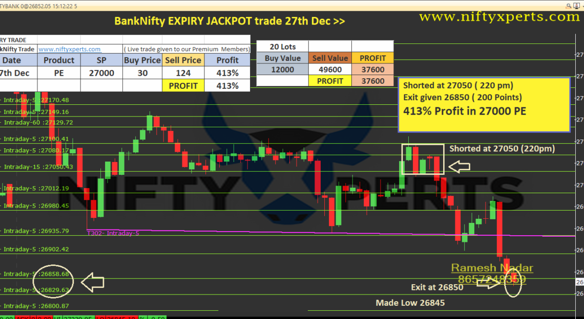BankNifty EXPIRY JACKPOT Trade 27th Dec>> 200 Points >>413